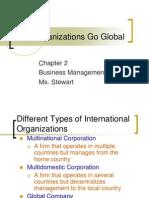 How Organizations Go Global