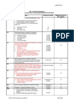 Cpd Log Book for MRO & AMRO