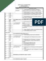 Annual Plan Bio f5.2.0