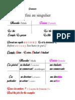 Leçons de Français 4 partie 2
