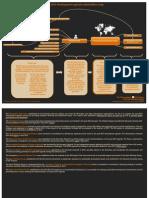 Post-2015 Development Agenda Stakeholder Map