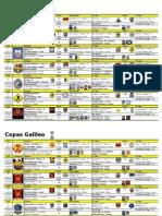 cuadro de honor copas galileo y torneos regionales