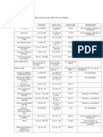 Tabela de Multas Administrativas Valor Fixo MTE