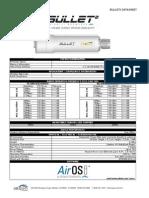 b2 Datasheet