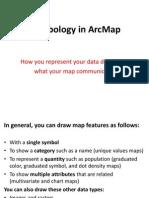 Symbology in Arcmap