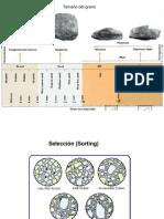 Laboratorio Rocas Sedimentarias
