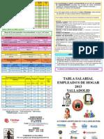 2013 Tabla Salarial de Empleadas de Hogar
