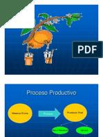 1.Procesos_productivos