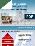 Bi Intelling Business