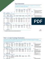 TALF  PPIP v2