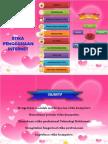 Etika Penggunaan Internet - Brochure.pptx