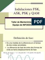 Modulaciones Ask, Fsk, Psk y Qam