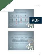 Estadística Matemática Psicología_2013_45_86