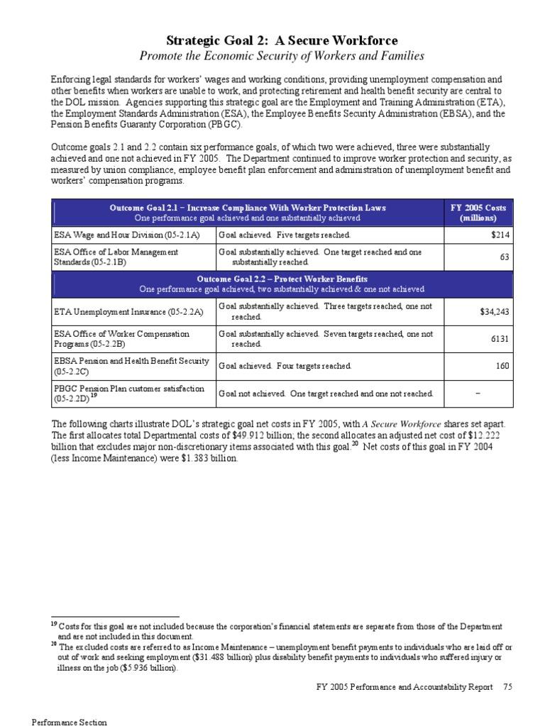 Department of Labor: sg2 | Employee Benefits | Unemployment