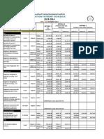 Tuition Fees 2013-2014 Yr 1