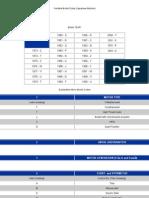 Yamaha Model Guide
