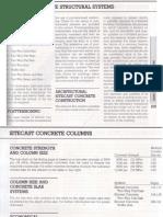 Concrete Design Notes
