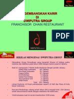 Surat Company Profile