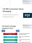 LTE RRC Connection Setup Messaging
