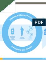 Excerpt of Customer Loyalty Development Program