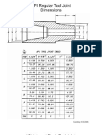 API Tool Joint Dimensions