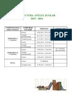 0_structura_anului_scolar_20132014