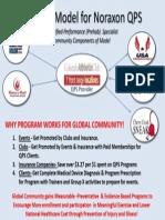 National Model for Noraxon QPS