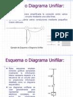 Esquemas y diagramas.ppt