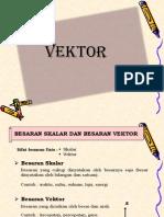 Vektor Kls x