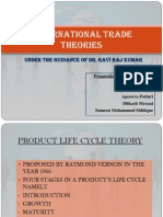 Theories of International Trade Business