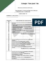REGISTRO DE INDICADORES Y CALIFICACIONES -COMUNICACIÓN 4to A