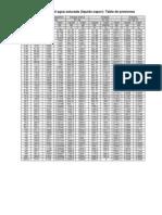 Tablas-Termodinamica.pdf