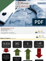 IPO Activity in India in Q1 2013 (9 Apr'2013)