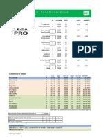 Calcolo età media 1° giornata + probabili verdetti Lega Pro 2013-2014 - PRIMA DIVISIONE GIRONE A