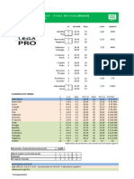 Calcolo età media 1° giornata + probabili verdetti Lega Pro 2013-2014 - PRIMA DIVISIONE GIRONE B