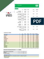 ABSTRACT_Calcolo età media 1° giornata + probabili verdetti Lega Pro 2013-2014