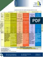 Tabla de Niveles de Ingles y Equivalentes en Los Examenes Oficiales Segun Marco Comun Europeo de Referencia de Las Lenguas