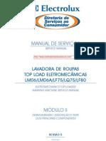 Electrolux LF75