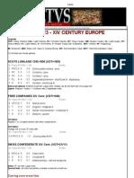 BI ALv23 XIV Century Europe