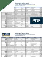 Lugar y Horario Evaluaciones Supletorias Abril Agosto 2013