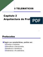 2-Arquitectura_Protocolos