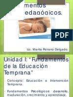 Fundamentos Psicopedagógicos- 2013