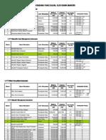 Daftar Produk Reksadana-Via Mandiri
