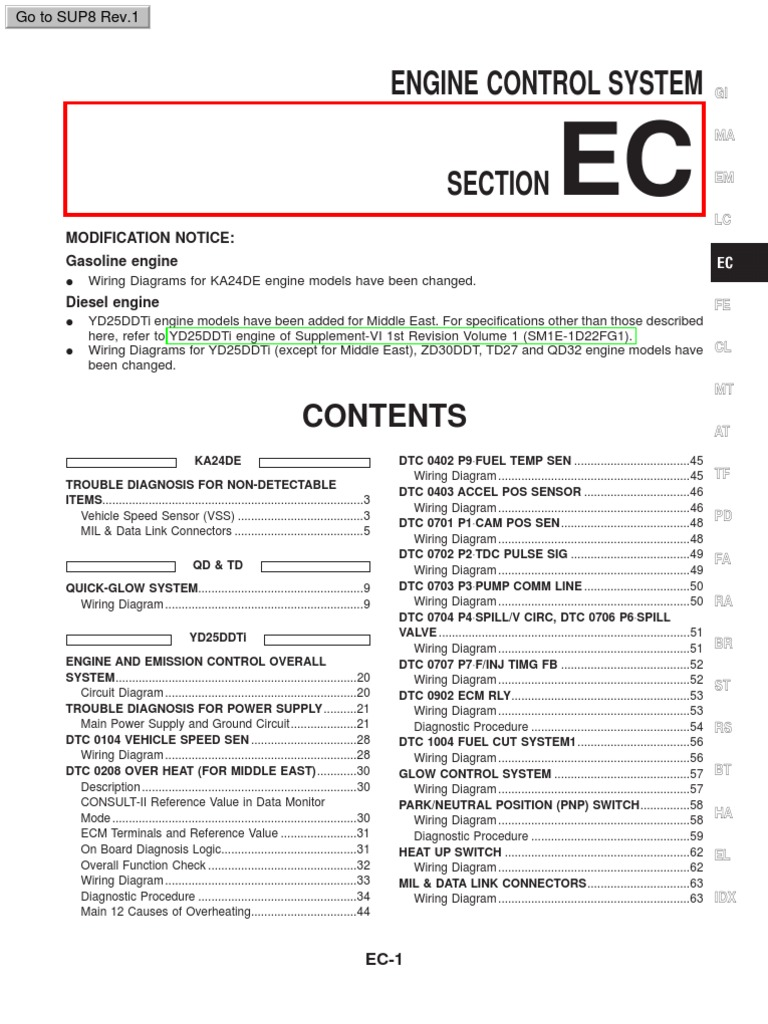 ec engine control system pdf radiator cylinder engine