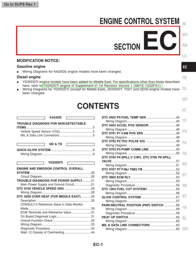ec engine control system pdf radiator cylinder engine rh scribd com 2010 Nissan Pathfinder Wiring Diagram 1990 Nissan 240SX Engine Wiring Diagrams