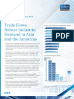 Global Industrial Midyear 2013