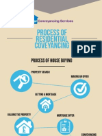 Process of Residential Conveyancing