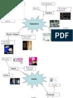 Alternative Mediums Research