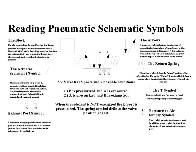 Air Solenoid Schematic Symbol Wire Center