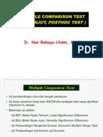 UJI LANJUT Multiple Comparison Tests